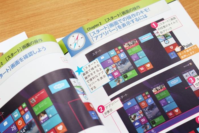 HP 15-ab000 ガイドブック