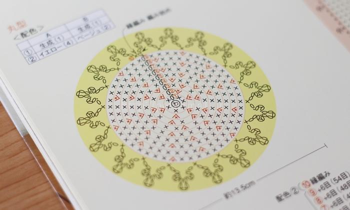 編み物のテキスト本 編み図